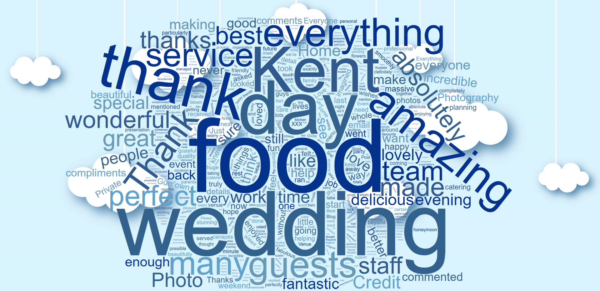 word cloud, catering testimonials from Kent
