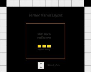 farmer market layout